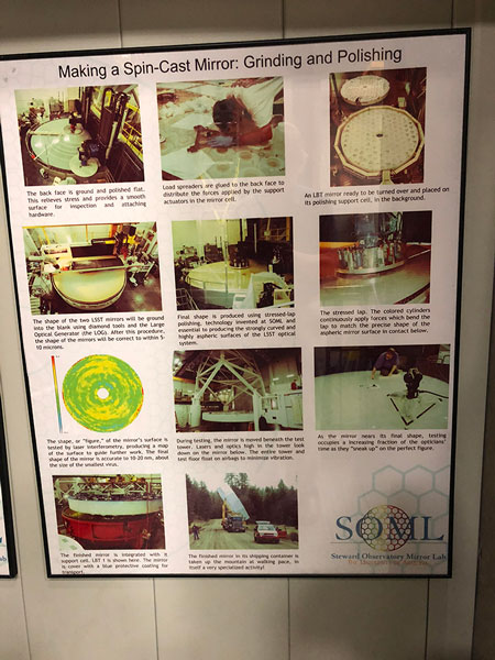 U of A Mirror Lab displays show the various stages of spin casting of large mirrors (Source: U of A)