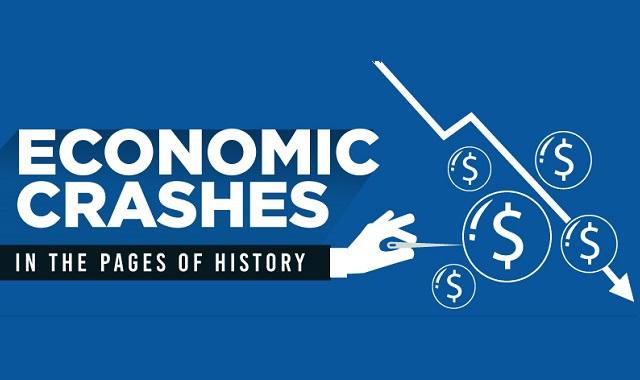 A short history of major economic crashes