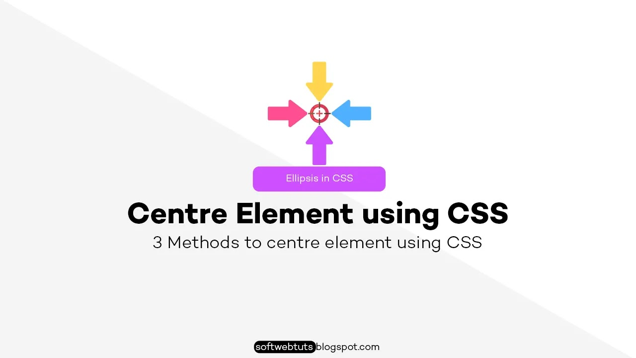 How to center element in CSS
