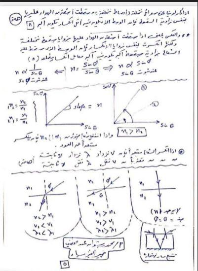مراجعة ليلة الامتحان فى الفيزياء للصف الثاني الثانوى نظام اوبن بوك الفصل الدراسي الأول 2021