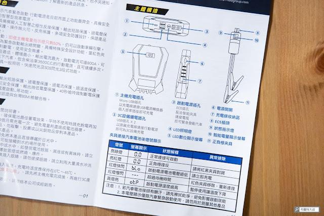 【開箱】汽油車、柴油車都能救,米其林 Michelin 汽車啟動行動電源 ML-8100 - 如果沒辦法順利救援,請參考燈號顯示