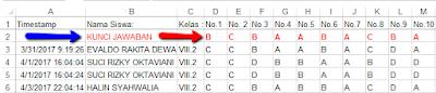 Langkah langkah cara mengolah hasil ulangan online dengan menggunakan Google spreadsheet dan Excel