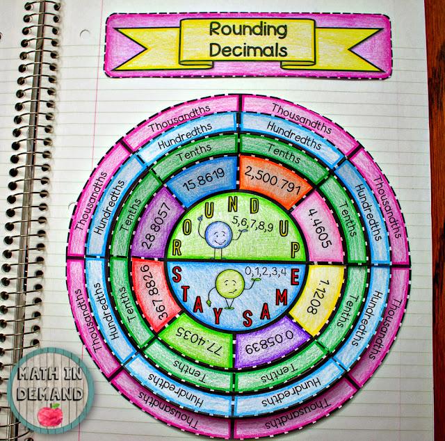 Rounding Decimals Wheel Foldable | Math in Demand