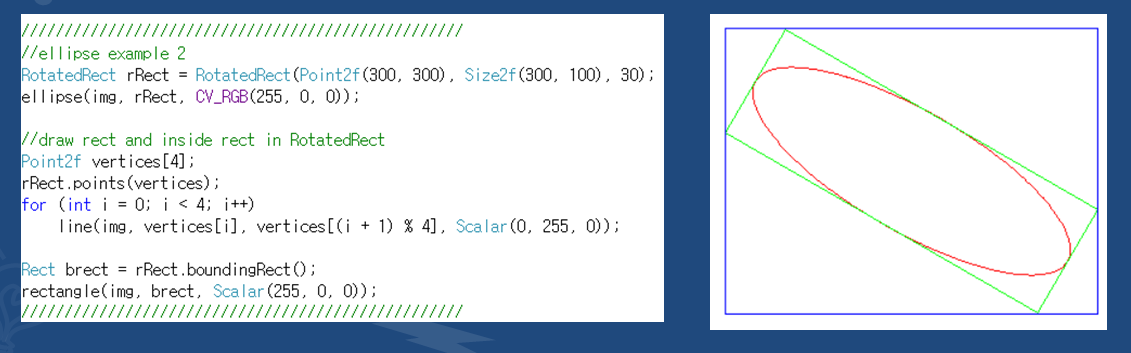 Drawing Lines In Opencv : Mare s computer vision study opencv drawing example
