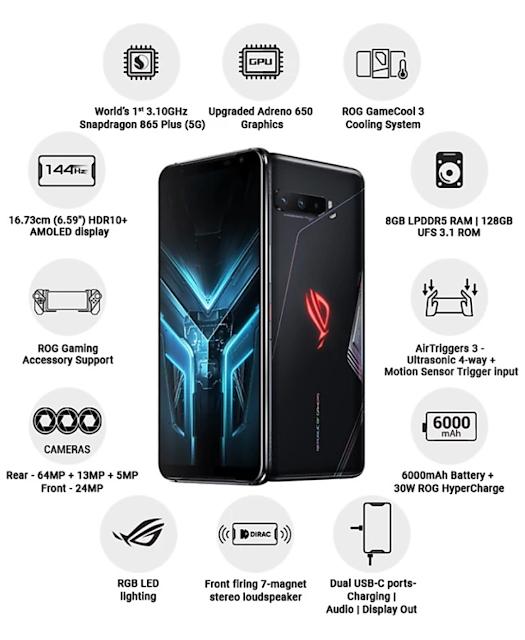 Asus Rog Phone 3 Monster Gaming Smartphone स्नैपड्रेगन 865 और 12gb रैम और 6000 एमएएच की बैटरी के साथ हुआ लॉन्च।