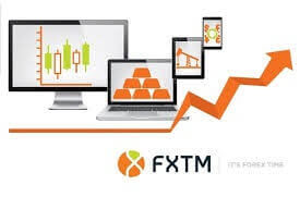 Forex Time Trading Devices Stats