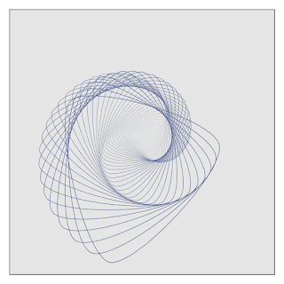 Simple iteration circles with curveVertex.
