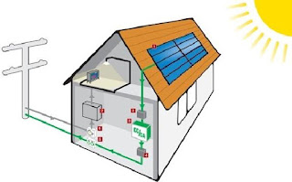 Solar Electricity Basics:What is Solar Electricity?