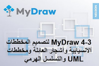 MyDraw 4-3 لتصميم المخططات الانسيابية وأشجار العائلة ومخططات UML والتسلسل الهرمي