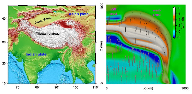 Strength of tectonic plates may explain shape of Tibetan Plateau, study finds