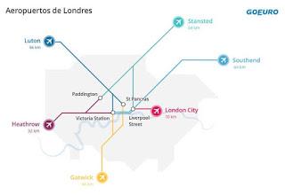 Mapa de Londres y sus aeropuertos.