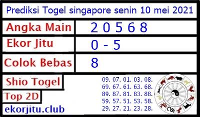 Bocoran Togel Sgp 10 Mei 2021