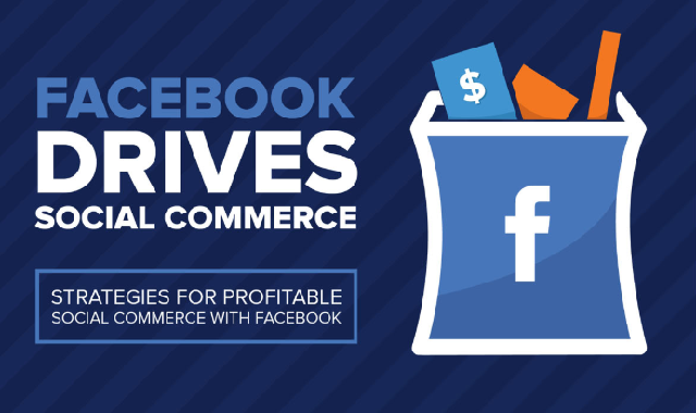 Create Profits with Facebook #Infographic