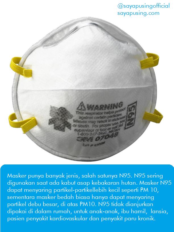Apa Itu Masker N95, Cara Pakai Dan Kegunaannya