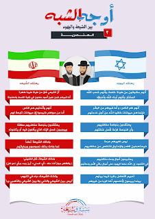 Syiah vs Yahudi