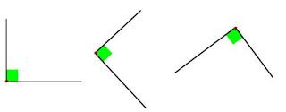https://es.khanacademy.org/math/basic-geo/basic-geo-angles/basic-geo-angle-basics/v/angle-measurement-and-circle-arcs