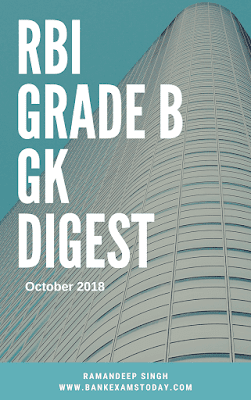 RBI Grade B GK Digest: October 2018