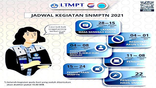 Begini Cara Mendaftar SNMPTN 2021
