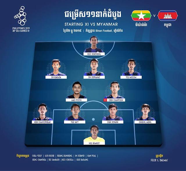 Video U22 Myanmar 2-1 U22 Campuchia: Đôi công hấp dẫn, bi kịch cay đắng 3