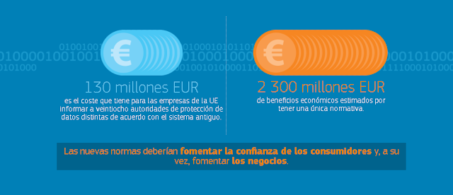 Protección-datos-Alicante-900 696 737