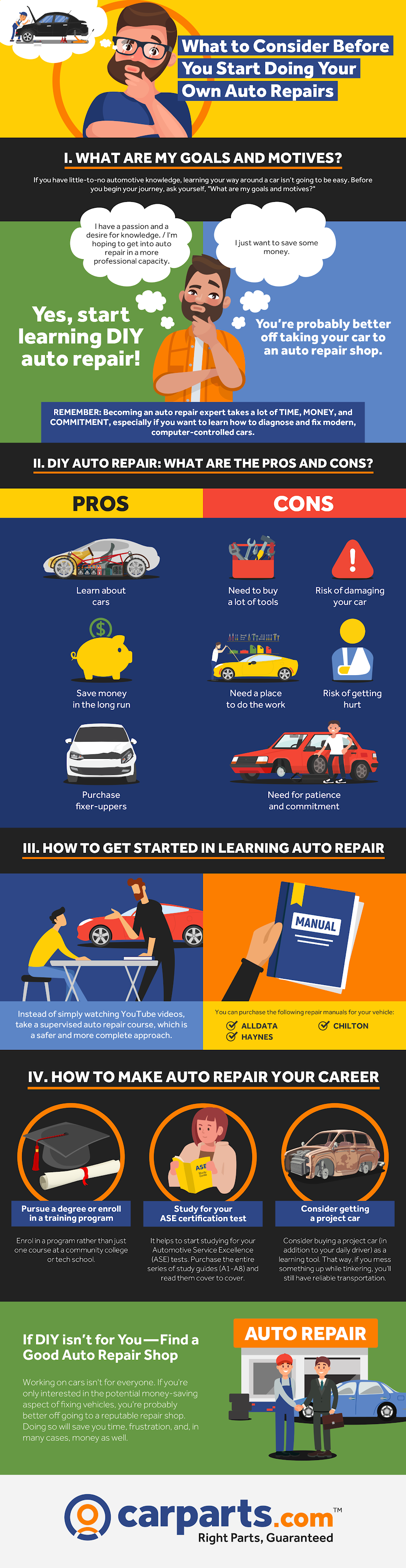 What to Consider Before You Start Doing Your Own Auto Repairs #infographic #Automotive #Auto Repairs