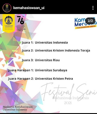 Mahasiswa Universitas Riau Kembali Ukir Prestasi Dikancah Nasional