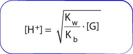 Rumus menghitung konsentrasi H+ garam asam