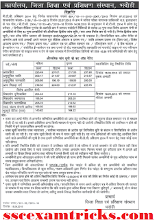 UP BTC 2014 Bhadrohi Cut off