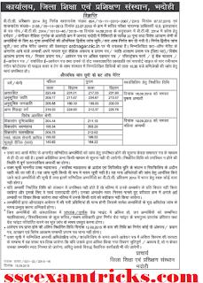 UP BTC 2014 Bhadrohi Cut off