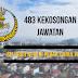 483 Kekosongan Jawatan Negeri Perak Darul Ridzuan