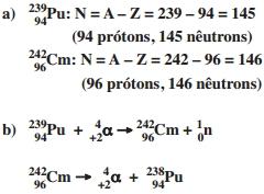 96 prótons