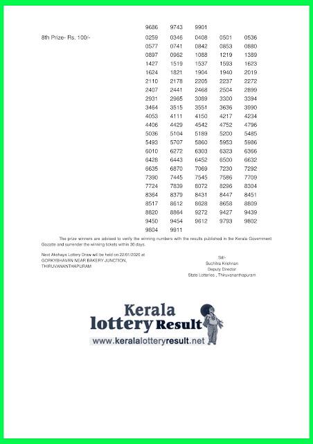 Kerala Lottery Result 15-01-2020 Akshaya AK-428-kerala lottery result.net