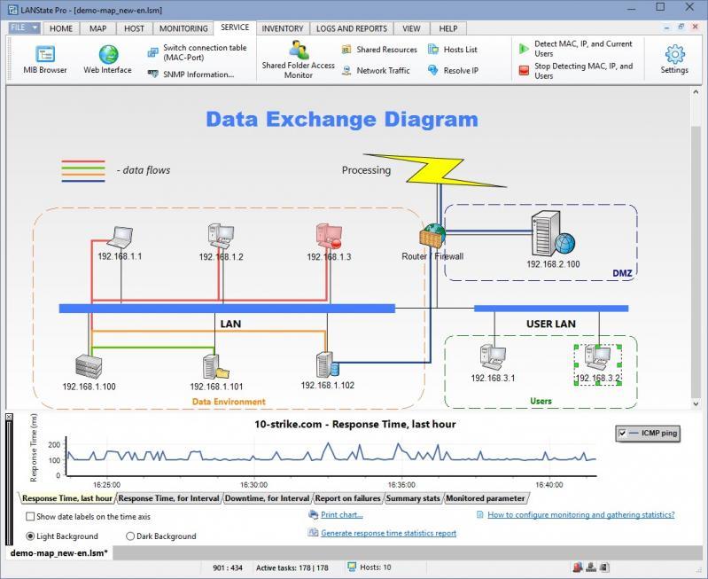 تحميل برنامج قوي لمسح الشبكة ورسمها ومراقبتها LANState Pro 9.2
