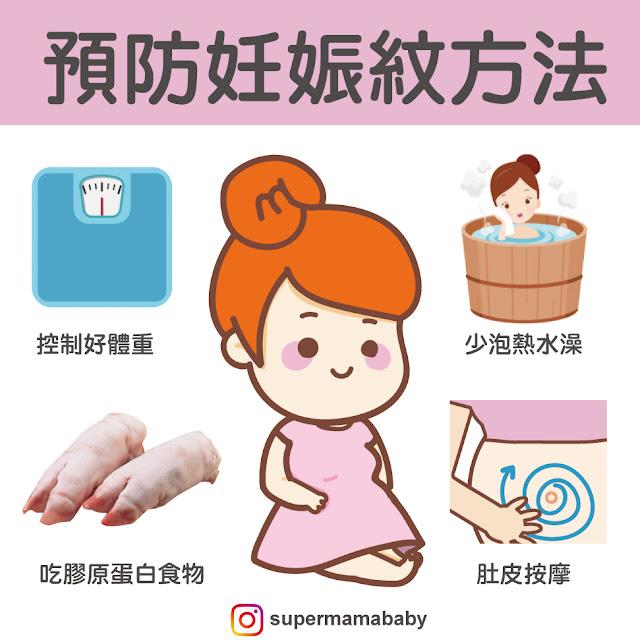 懷孕長妊娠紋怎麼辦?妊娠紋預防四大方法