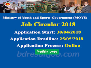 Ministry of Youth and Sports-Government (MOYS) Job Circular 2018