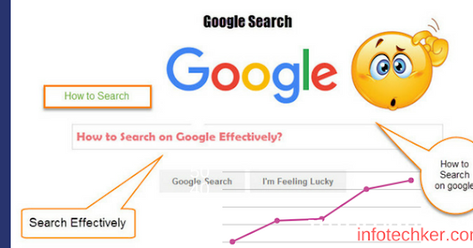 Advance Google search tricks in SEO that should help to research market