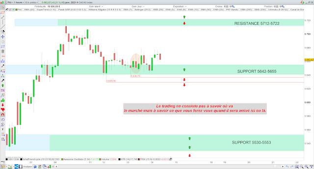 trading cac40 13/01/21 bilan