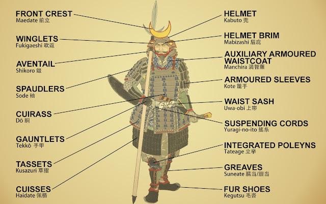 Samurai armour glossary