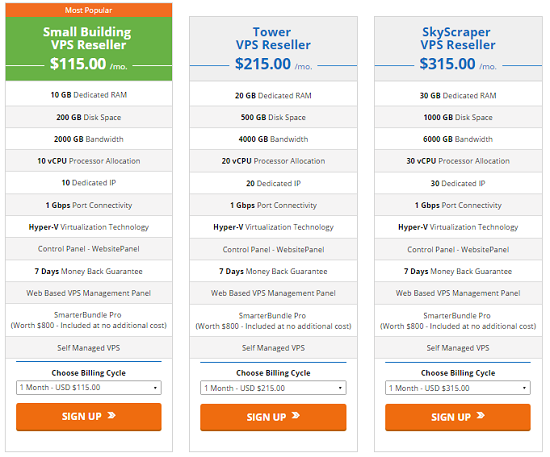 Reseller hosting, vps, windows hosting