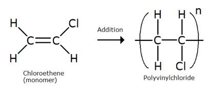 savvy-chemist: GCSE OCR Gateway Organic Chemistry C6.2d