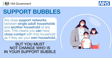 Support Bubbles UK 011120