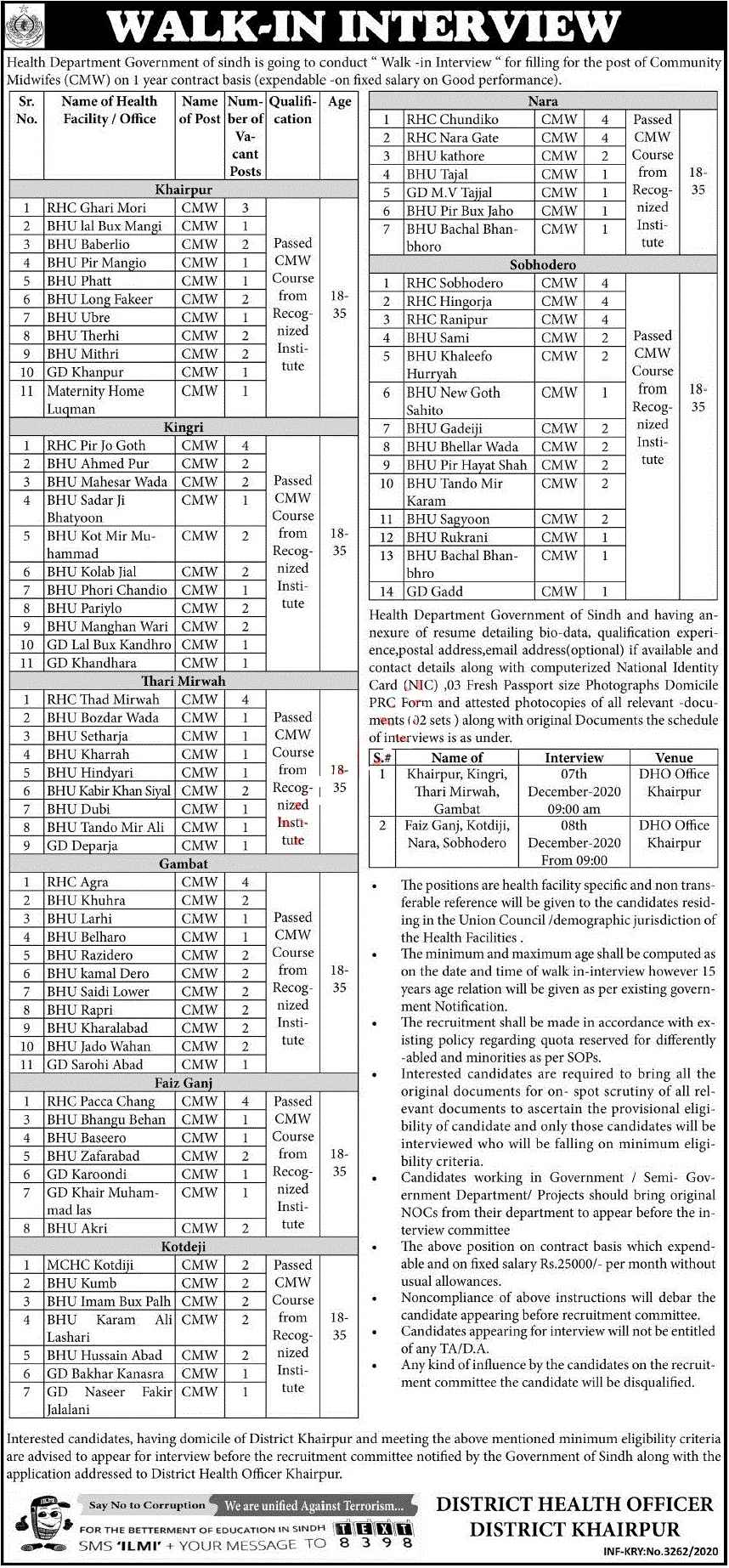 137 Post for CMWs Jobs Health Department District Health Officer 2020 with 25k salary Walk-In Interview