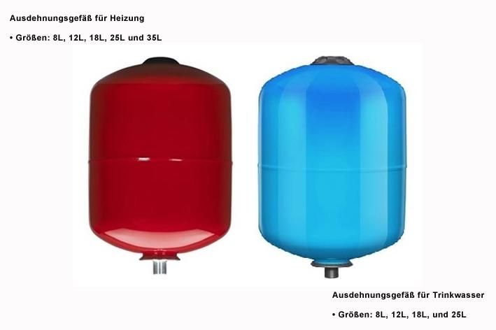 Heating-Instal : Wie funktioniert das Ausdehnungsgefäß ?