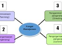 Fungsi-Fungsi Manajemen Pemerintahan