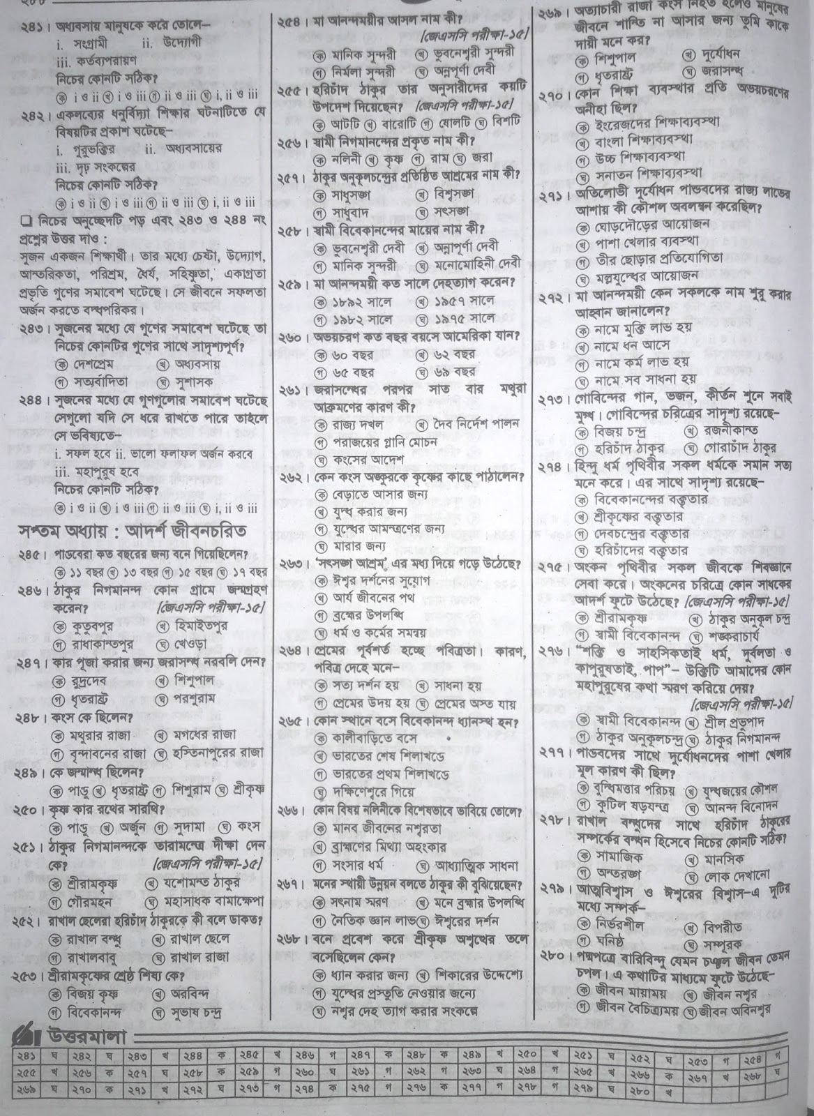 jsc Hindu Dharma suggestion, exam question paper, model question, mcq question, question pattern, preparation for dhaka board, all boards