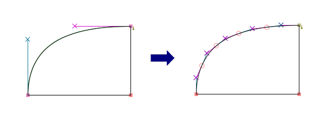 Cubic spline approximation with quadratic spline