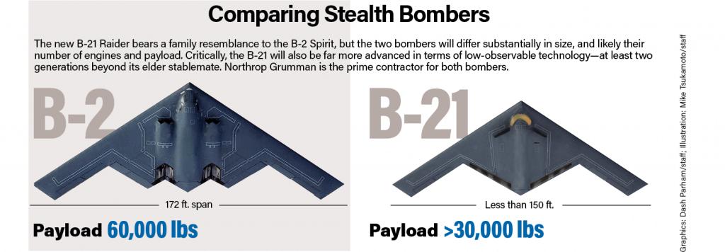 b-2 vs b-21