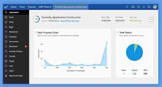 Aplikasi Manajemen Proyek
