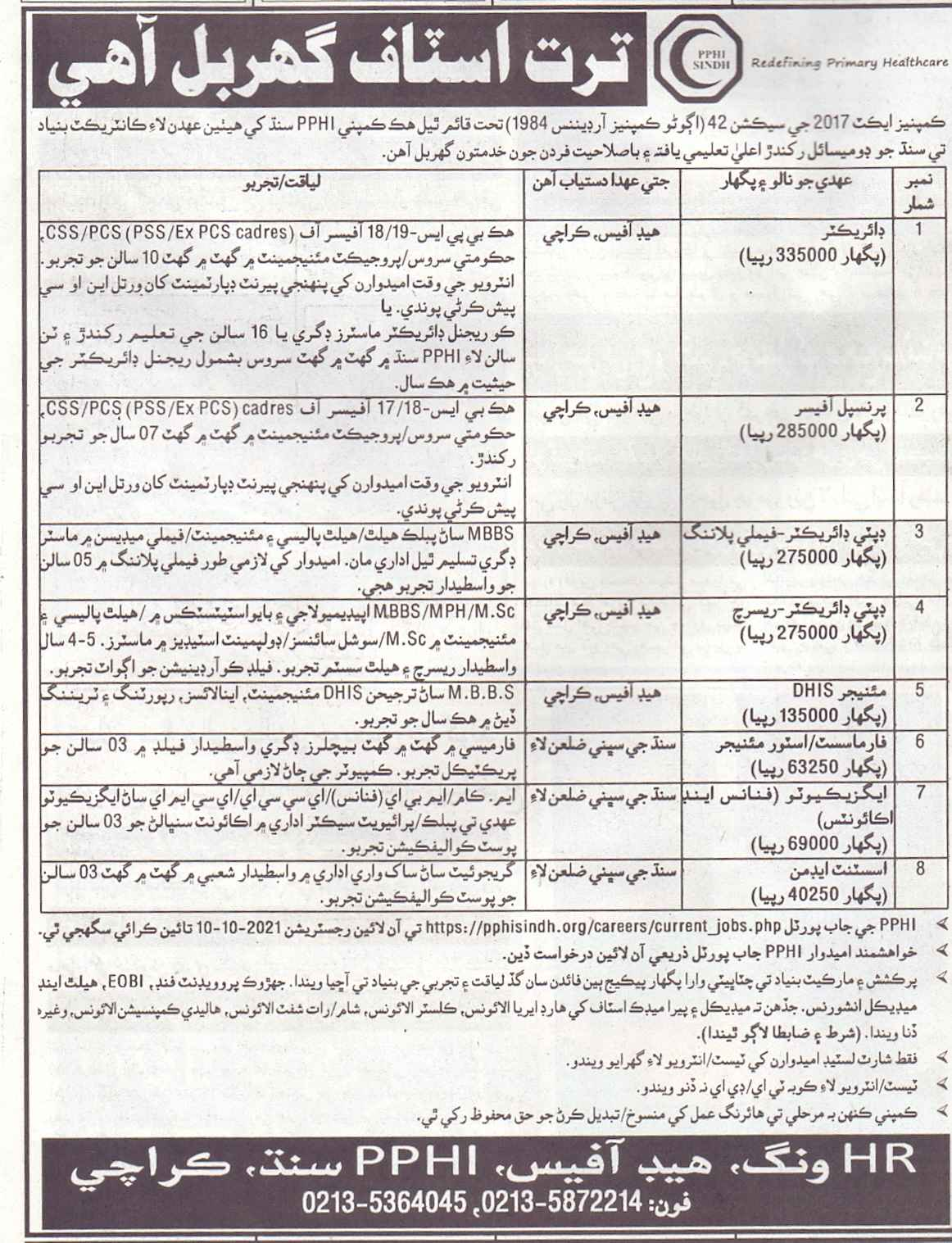 PPHI People's Primary HealthCare Initiatives Sindh Jobs 2021