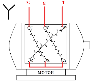 Rangkaian kendali motor listrik 3 fasa